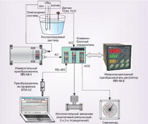 Схема подключения ПП-10
